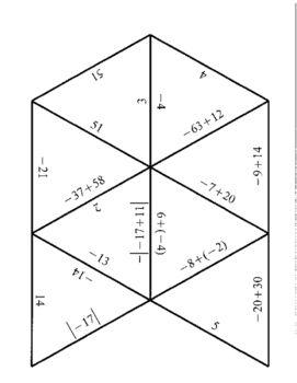 Adding Integers Tarsia Puzzle