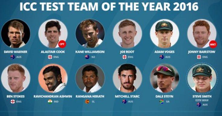 2016 ICC Awards Announced: Virat Kohli not Included in ICC Test Team