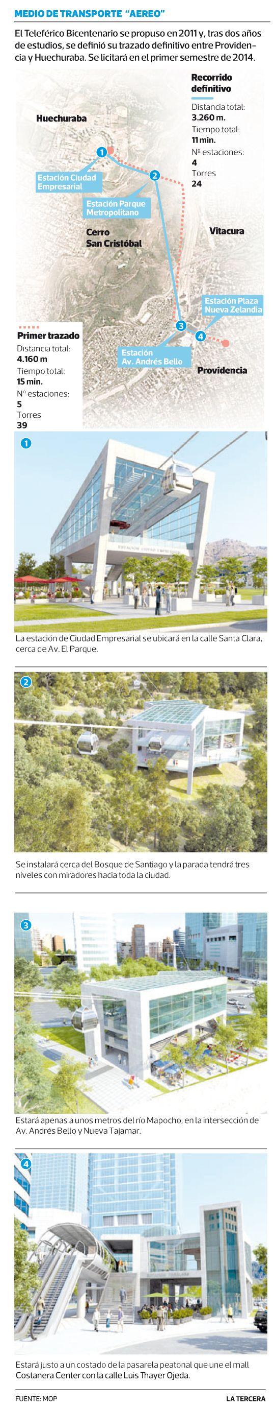 Teleférico entre #Providencia y #Huechuraba: MOP lo licitará en el primer semestre de 2014. #Chile octubre 2013