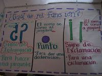 Punctuation anchor chart in Spanish