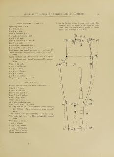 The riding breeches pattern block, from the Superlative System of Cutting Ladies' Garments... (1897)