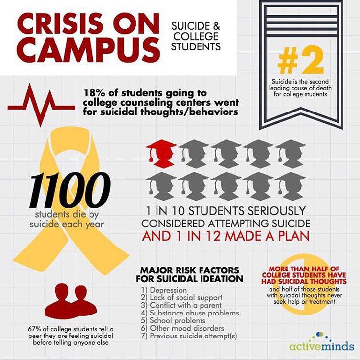 kostenlose Statistikhilfe für Studenten
