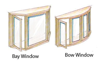 For large dining room window; for office; for blue room; for masterbedroom.