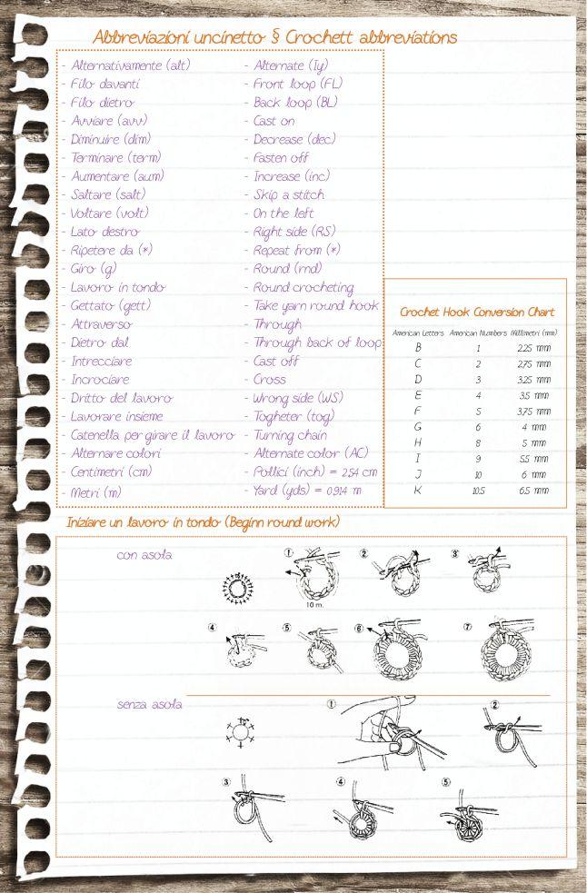 #crochet, #uncinetto, #terms, #abbreviations, #abbreviazioni, #beginner, #come iniziare, #schema, punti