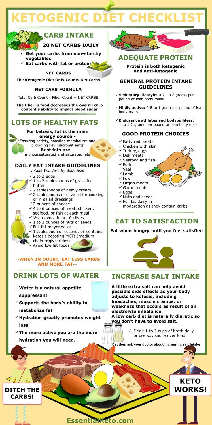 Qué y cuánto comer en una dieta cetogénica: cuáles son las mejores grasas, proteínas …