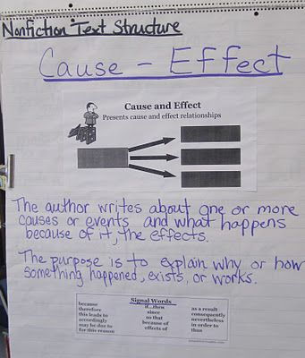teaching cause and effect essay middle school Cause-and-effect essay writing  you can also ask your teacher or school librarian  an easy way to organize a cause-and effect essay is to describe one cause.
