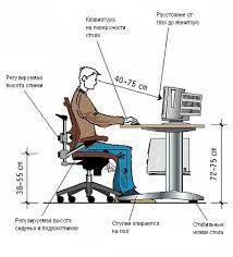 Image result for высота рабочего стола
