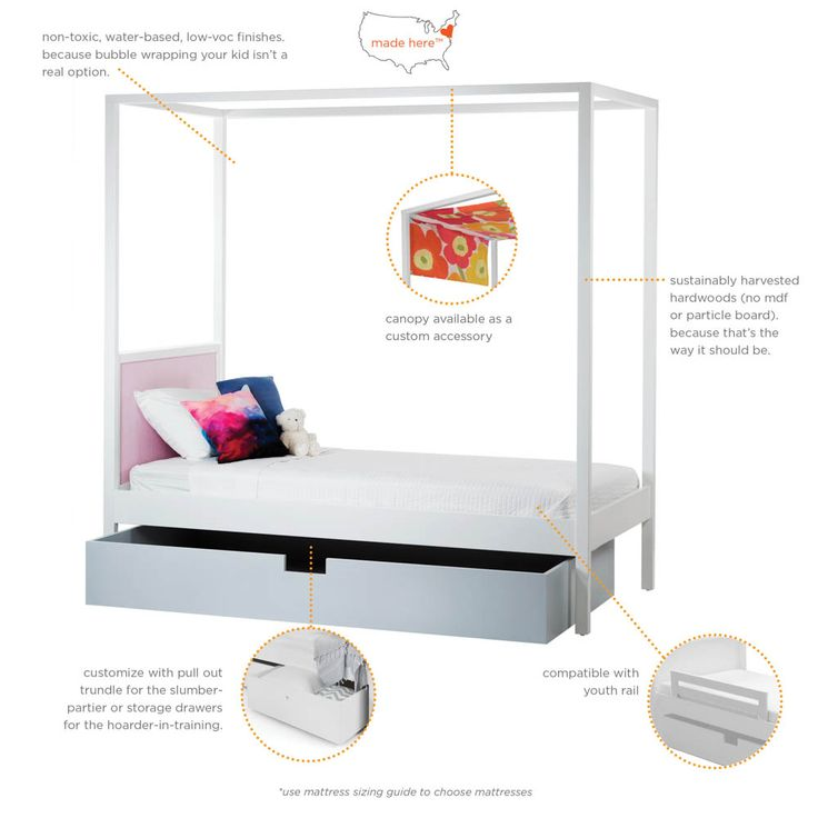 cabana canopy bed - uphol, no footboard - ducduc