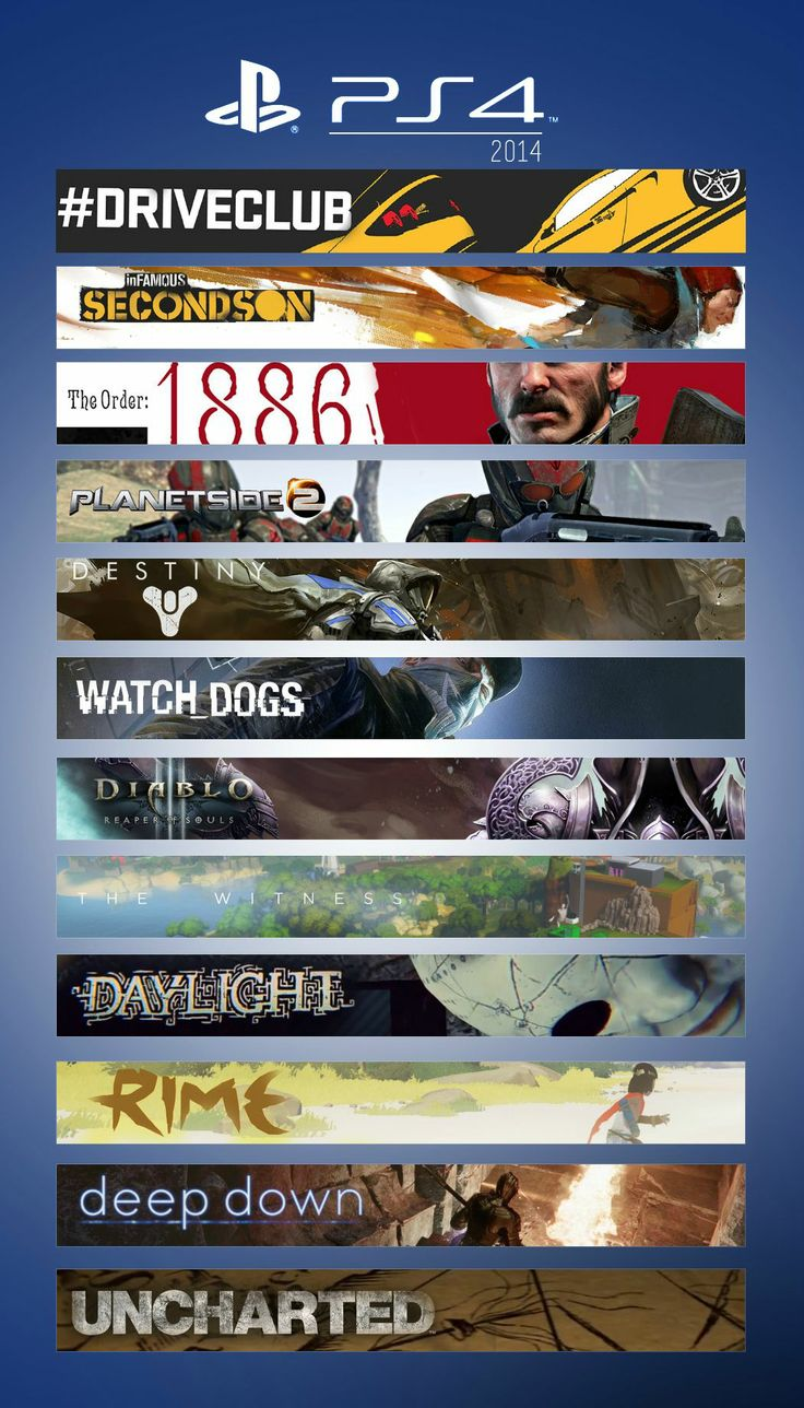 Most anticipated PS4 games. EMPHASIS ON UNCHARTED.