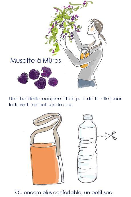 Une bouteille découpée et passée autour du cou : déjà testé pour la cueillette des myrtilles version petit et version grand !!