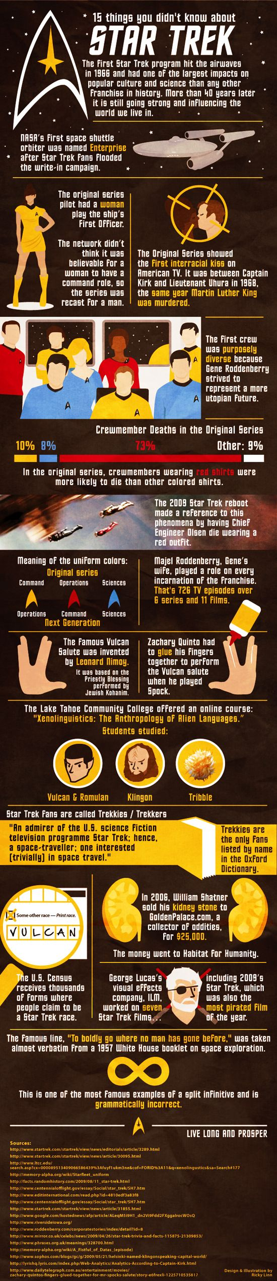 15 things you didn't know about Star Trek  #StarTrek