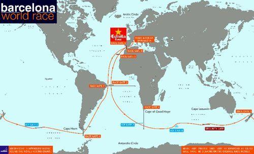 Ruta Barcelona World Race