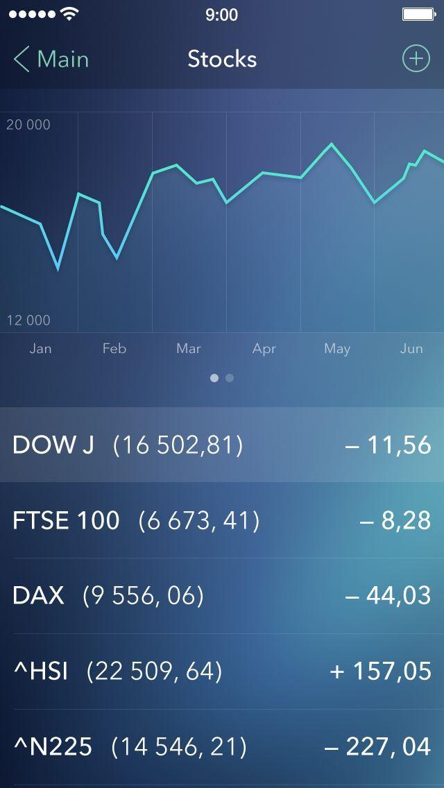 Stocks graph Flat