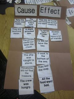 First Grade Fairytales: Eek! A Mouse....Arrrggghh! A Pirate! Cause & Effect FREEBIES!