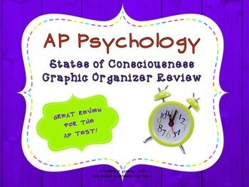 ap psychology on the psychological perspectives Ap psychology 2001 free-response advanced placement program, ap, and the acorn logo discuss the cause of anxiety from each of the following perspectives.