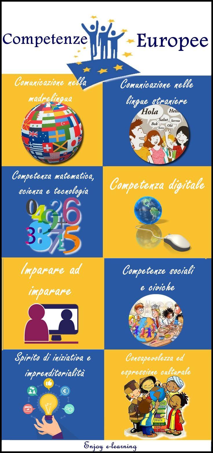 #Infografica : Le 8 competenze che ogni cittadino Europeo dovrebbe avere .