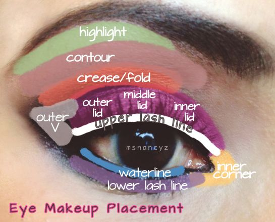 54 best eye makeup images on pinterest maquiagem beauty makeup eye makeup placementdiagram of eye areas ccuart Image collections