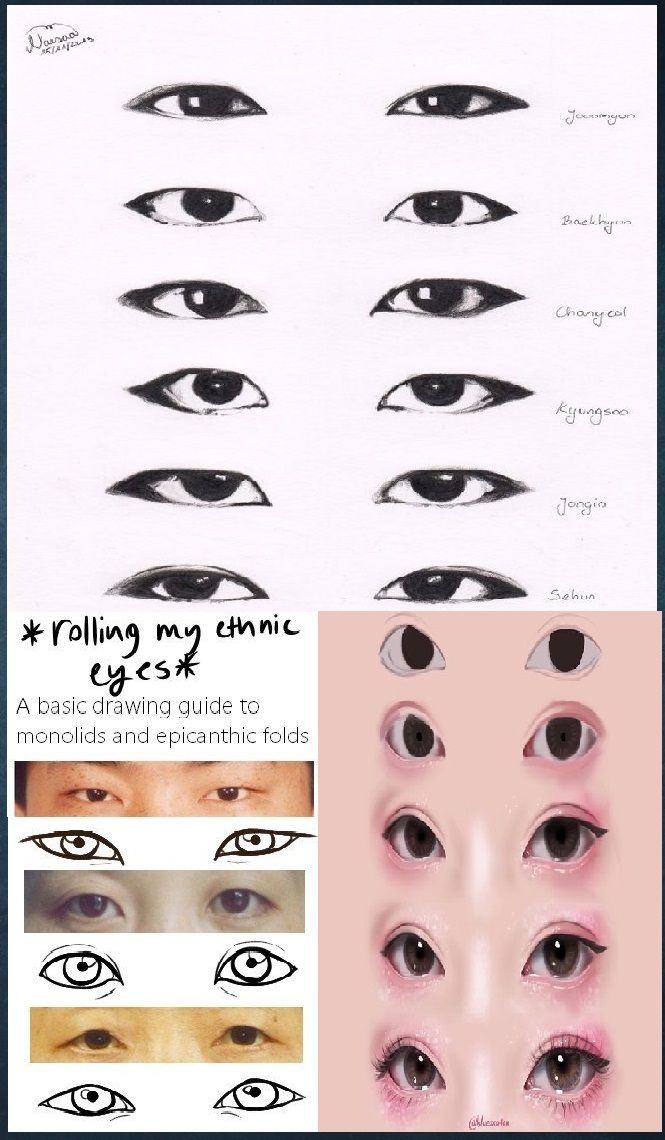 How To Draw Asian Eyes Asian Eyes Eye Drawing Face Drawing