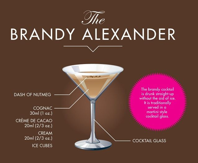 Brandy alexander for two 2 oz cognac 8 tsp creme de for Cocktail 8 5