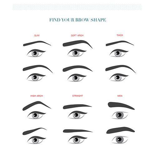 Figure out the brow shape you want. (Makeup, make-up)