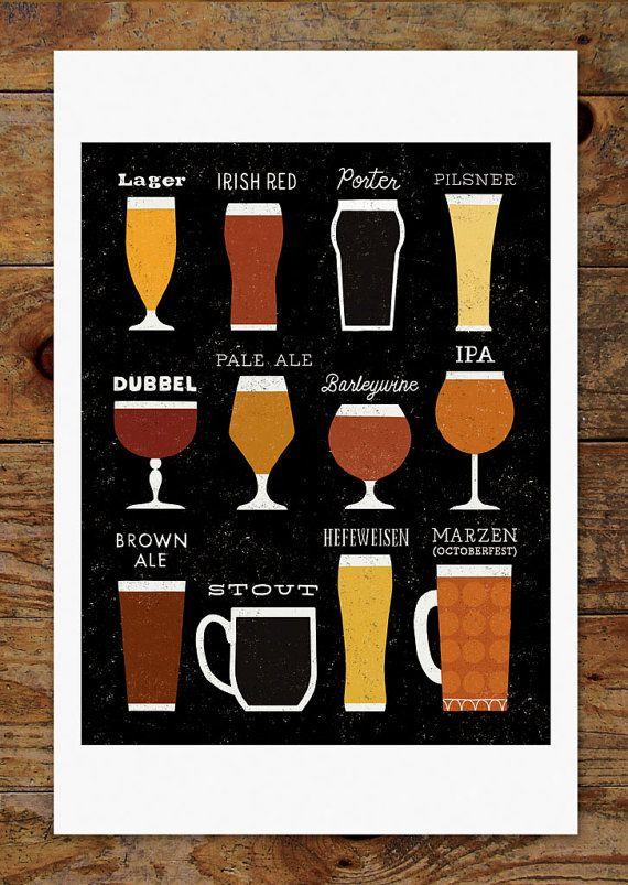 Craft Beer List, Beer Styles, Cheers, Prost, Salut, Slainte, 11x14 Art Print