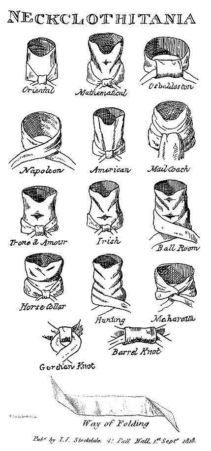 The Neckclothitania, a satirical pamphlet from the early 19th century, detailed methods of tying cravats
