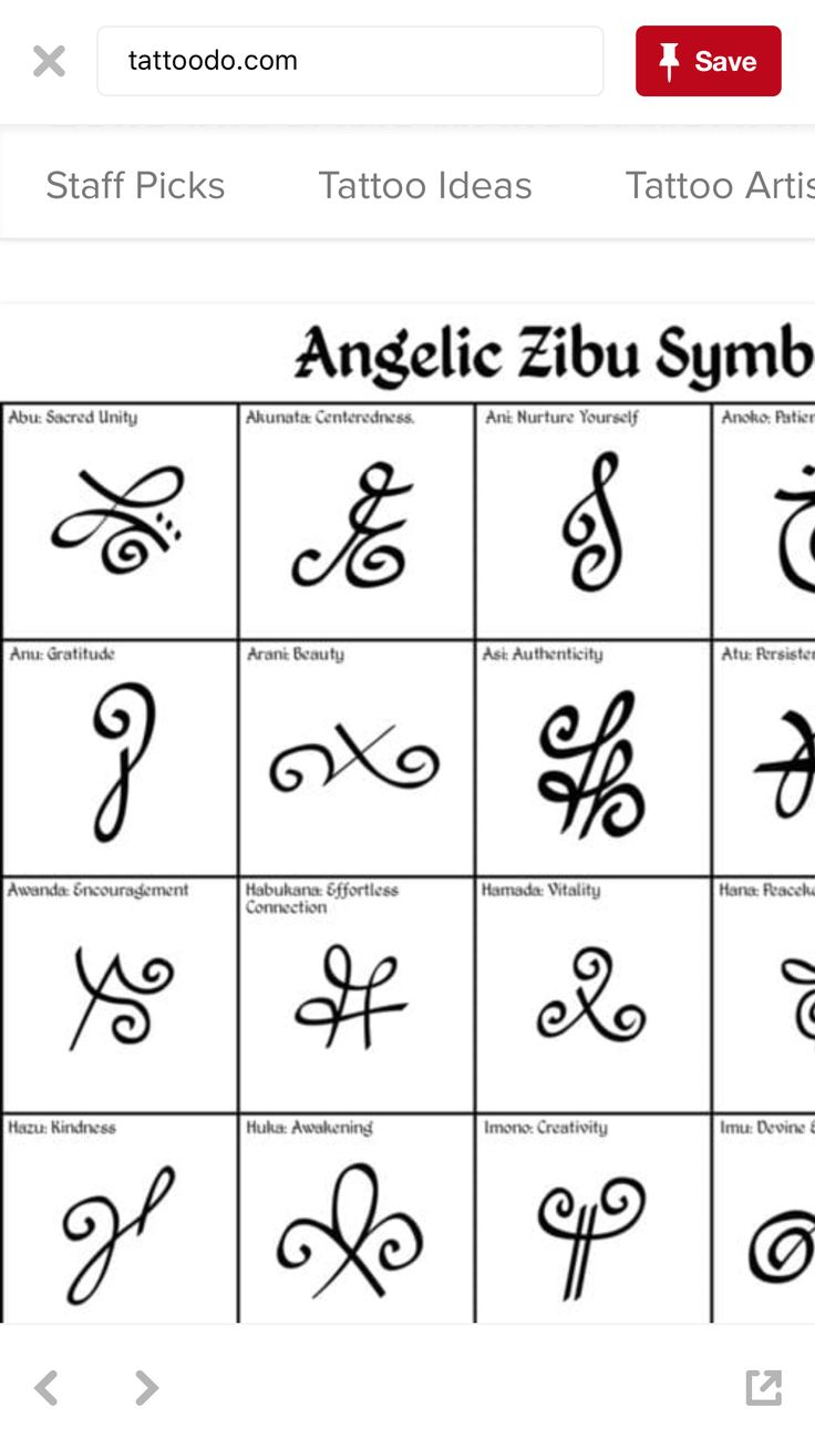 Zibu Angelic Symbols And Their Meanings