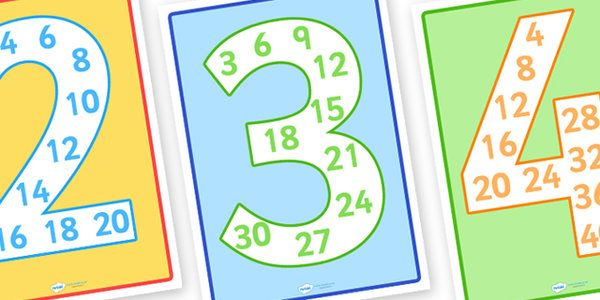 Number Multiples Display Individual Posters - multiplication
