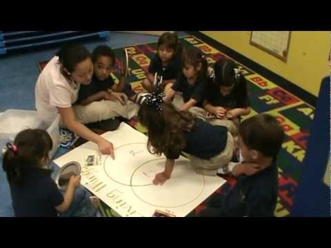 Making thinking Visible,VT, Venn Diagram, Edu1st older 2's