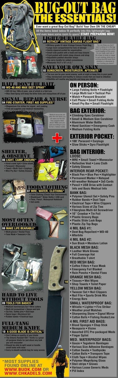Bug Out Bag - I'm not a prepper, but this kind of bag may be good for an emergency hurricane bag with a few adjustments.