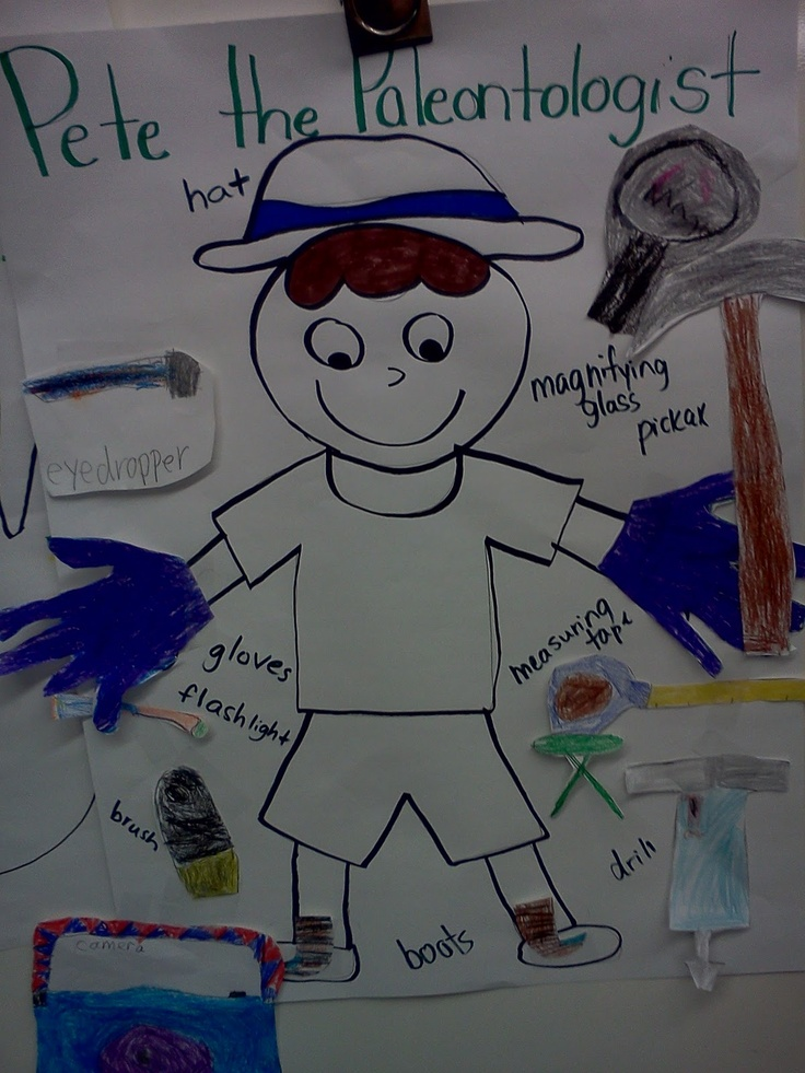 Classroom Theme Ideas Second Grade ~ Fossil anchor chart google search science fossils
