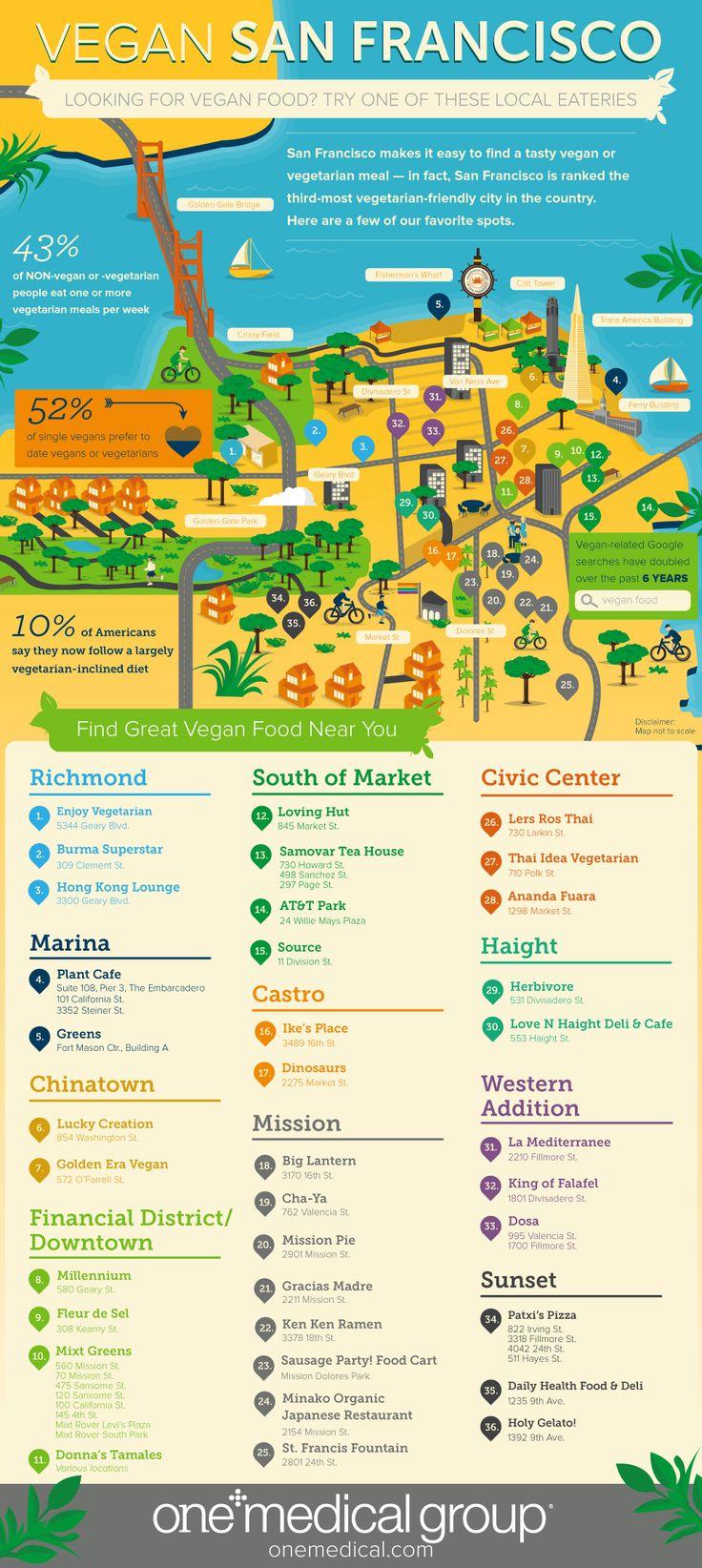 Infographic: Vegan San Francisco: Looking For Vegan Food?