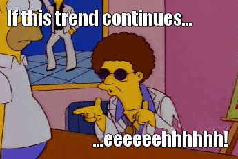 Disco Stu: If this Trend Continues... - GIF on Imgur