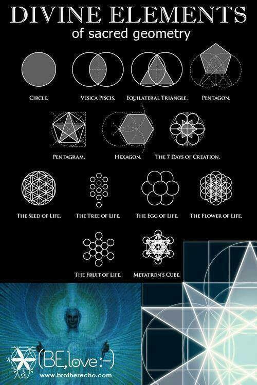 The sacred geometry