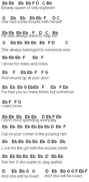 Someone You Loved Chords
