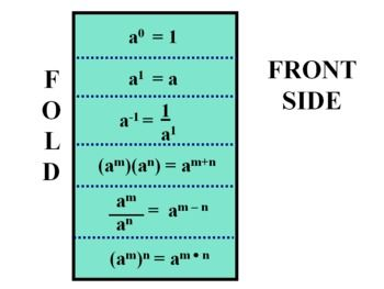 """Power Point includes animated step-by-step instructions for creating a foldable for learning """"Laws of Exponents.""""  Materials needed for each student: scissors, ruler, 2 to 3 markers, and a piece of cardstock or construction paper.Mathematical foldables (or graphic organizers) are a great way to put important information at students fingertips."""