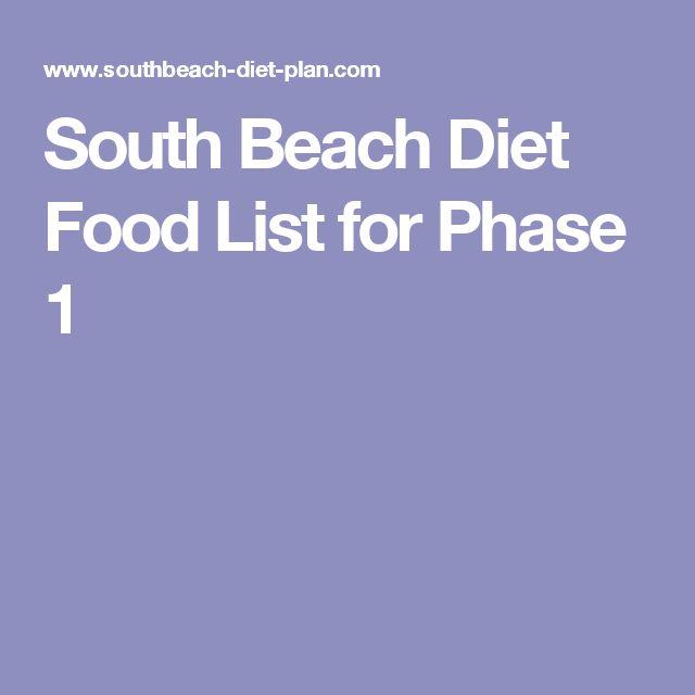 South Beach Diet Panera