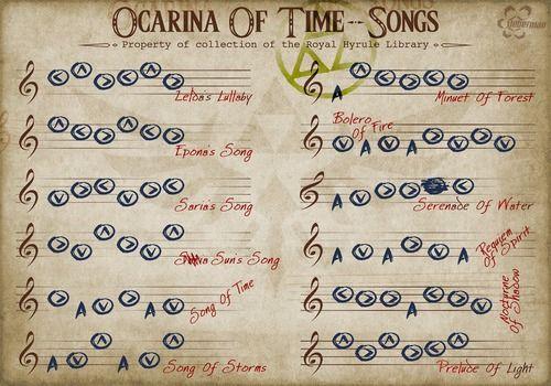 (100+) ocarina of time   Tumblr