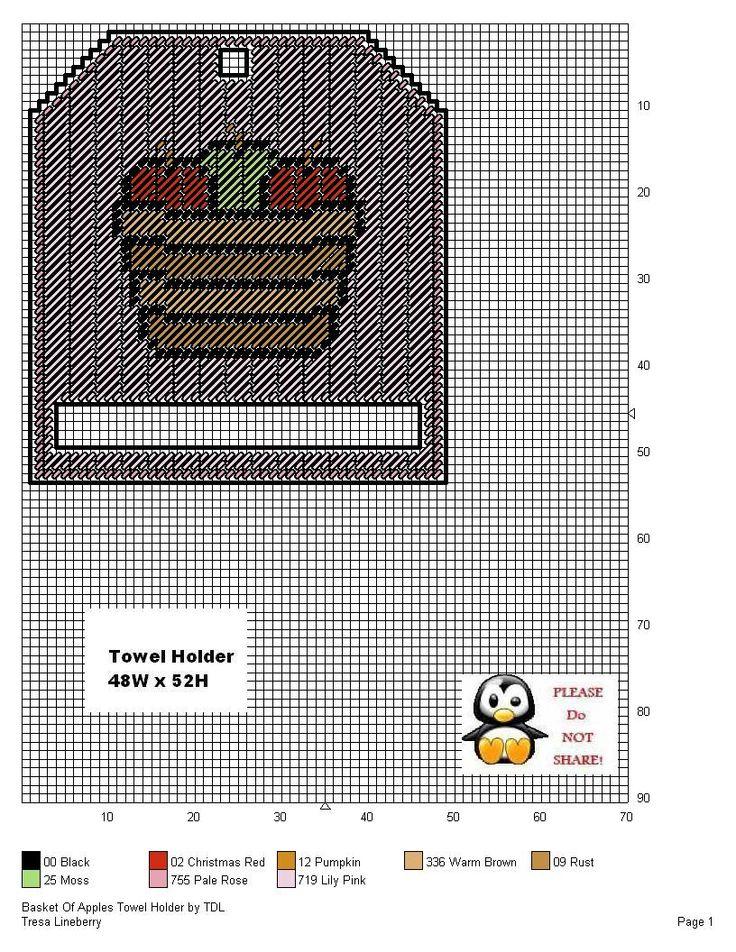26 best Canva tablas para toallas images on Pinterest | Over door ...