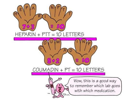 heparin/coumadin - PTT/PT - how to remember which lab test corresponds with each medication