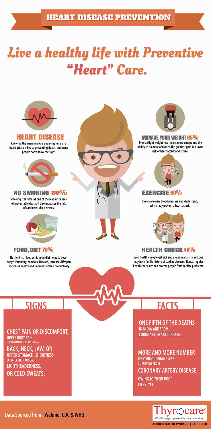 The above info-graphic pinpoints the exact preventive measures to keep your heart healthy and health wealthy. The approach and methods presented in this seems to be very promising These are not only compelling ways but also easy to follow so, any one can implement them without putting any extra-ordinary efforts.