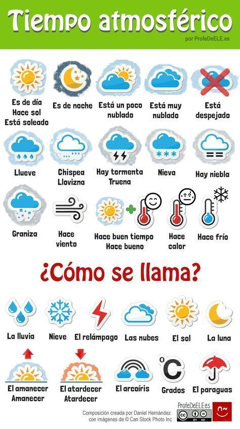 El tiempo / la clima #learnspanish #learnspanishtips
