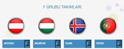 #Euro2016 - F Grubu