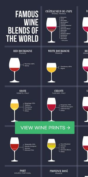 View 18x24 Famous Wine Blends of the World Poster