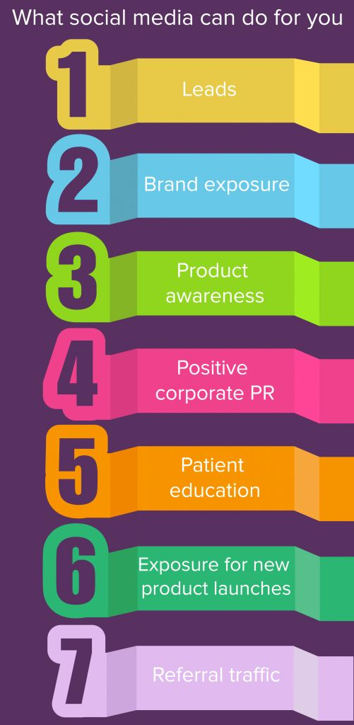 Medical Marketing on Pinterest: The Safest Place to Start Health Care Social Media