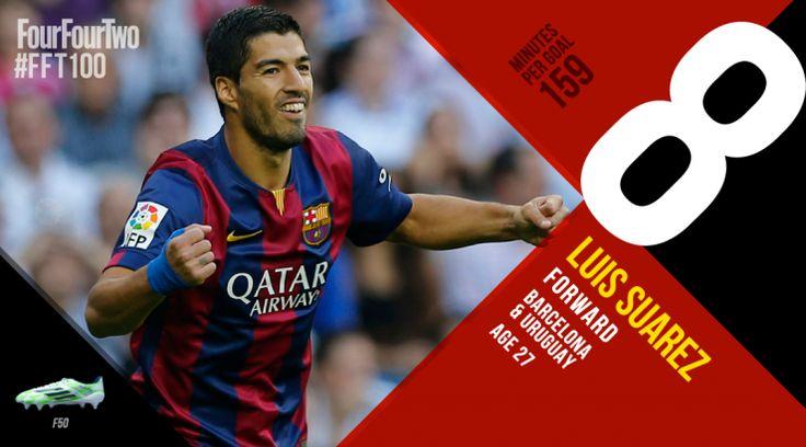 100 cầu thủ FourFourTwo của Best Bóng đá thế giới năm 2014: 10-1 | FourFourTwo
