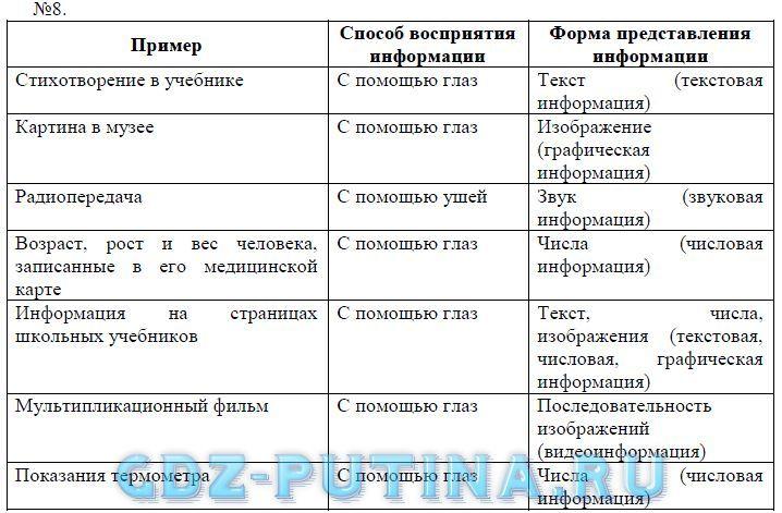 Домашние контрольные работы по алгебре 7 класс мордкович на спиши.ру11-ое издание
