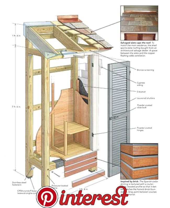 Garden Shed Plans How To Create The Perfect Plan For You Garden In 2019 Tool Sheds Garden Tool Shed Back Garden Tool Shed Building A Shed Backyard Sheds