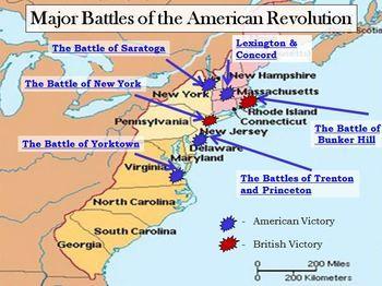 Revolutionary War Interactive Battle Map and Worksheet w/ key
