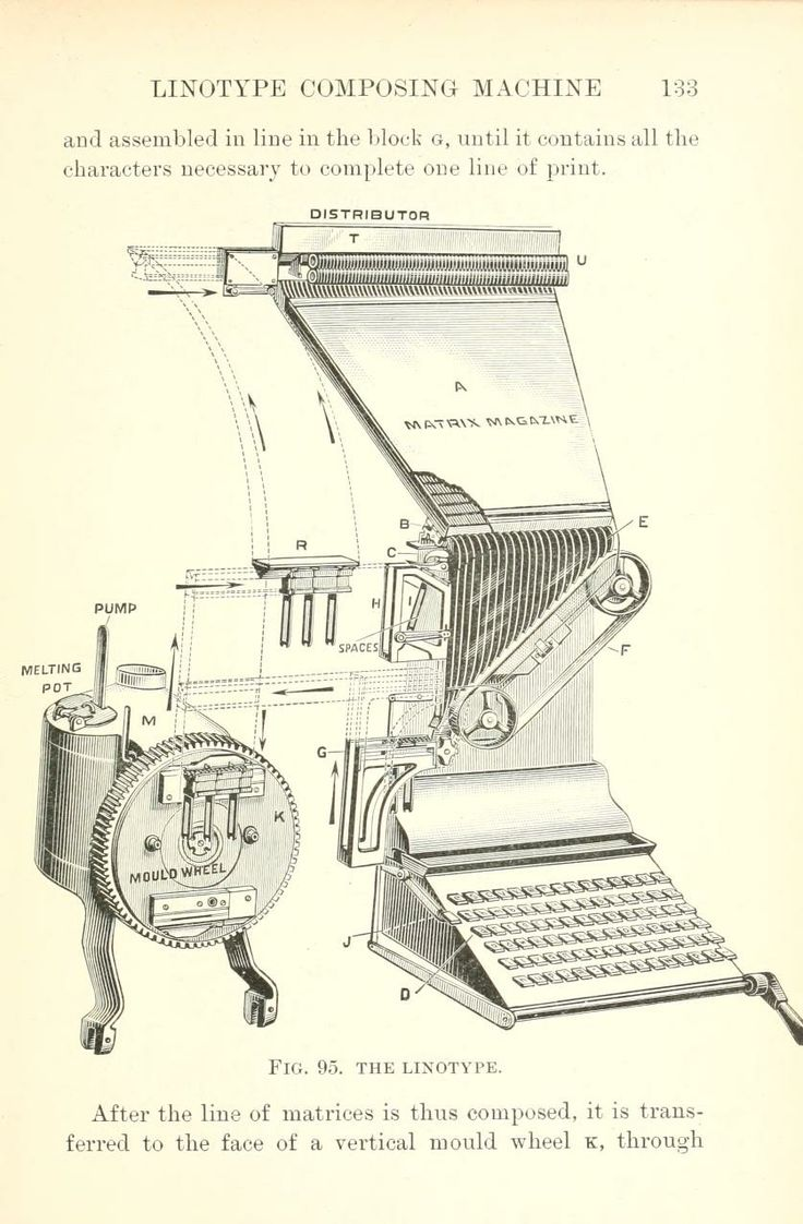 Printing : a practical treatise on the art of t... lynotype machine